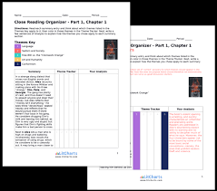 a clockwork orange part chapter summary analysis from the teacher edition of the litchart on a clockwork orange ldquo