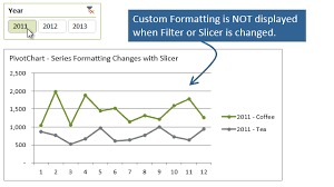 Excel Chart Line Color Pivot Chart Formatting Changes When Filtered Peltier Tech Blog