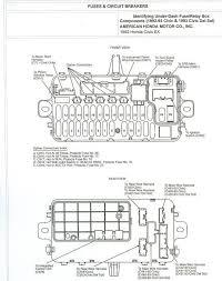 92 honda accord engine diagram honda wiring diagrams instructions 1999 honda civic engine wiring diagram fuse box diagram for honda civic 2000 also 1992 accord idle diagram of 1999 honda