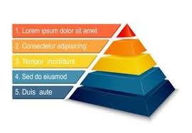 Pyramid Chart Free Vector Art 121 Free Downloads