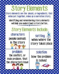 Story Elements Kindergarten Anchor Chart Story Elements Anchor Chart Worksheets Teaching Resources