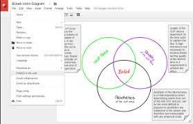 Venn Diagram In Google Slides Venn Diagrams And Google Docs Drive Kincorra International