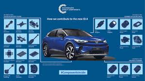 Volkswagen ag, known internationally as the volkswagen group, is a german multinational automotive manufacturing corporation headquartered i. Volkswagen Group Components Delivering Essential Components For Volkswagen S Id 4 Electric Suv Green Car Congress
