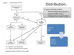 barilla spagethi case study distribution 11 12
