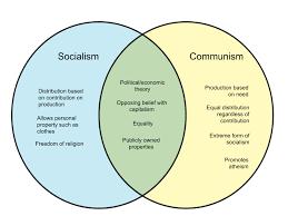 Socialism And Communism Venn Diagram Difference Between Socialism And Communism Whyunlike Com