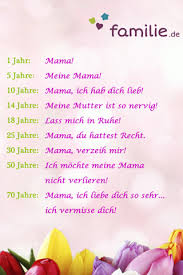 Facebook Sprüche Liebe Mama Bilder Familiede