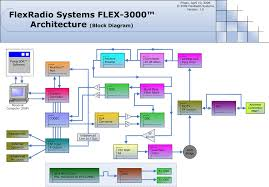 block diagram tool ireleast info block diagram maker wiring diagram wiring block