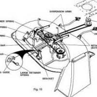 sears lawn mower wiring diagram wiring diagram wiring diagram for craftsman the craftsman lawn mower wiring diagram besides sears