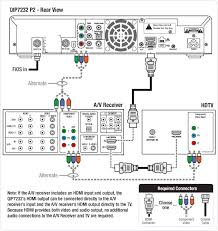 connecting a motorola 7232 p2 to and hd tv and a v receiver video wiring diagram connecting to an hd tv and a v receiver for video