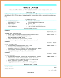 My Perfect Resume Classy Printable Is My Perfect Resume Free Sop Proposal X Builder