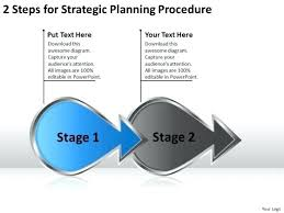 Strategic Plan Powerpoint Template Succession Planning Strategy