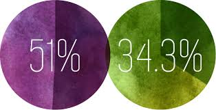 Purple Green What Is Purple Tea Benefits Of Purple Tea Kenyan Purple Tea