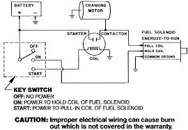 woodward solenoid wiring diagram wiring diagram blog traycana inc