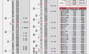 Printable Starrett Tap Drill Chart Best Chart Staggering