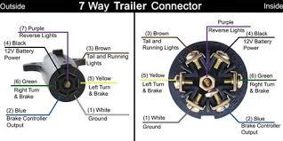7 and seven pin trailer plug wiring diagram gooddy org 7 blade trailer plug wiring diagram at 7 Pin Plug Wiring Diagram