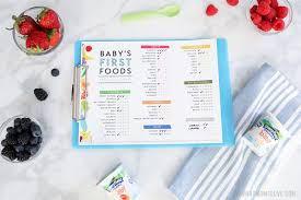 Starting Baby On Solids Chart Printable Checklist For Babys First Foods Tips For