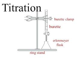 Chemistry Ring Stand Retort Clamp Boss Head Kit Science Lab