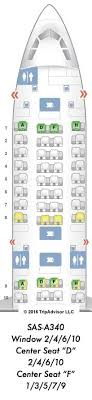 A340 300 Sas Seating Chart Review Of Sas Flight From Copenhagen To Beijing In Business