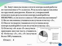 Презентация на тему Математика приглашает в Карелию Готовимся к  32 26 Завуч школы подвел итоги контрольной работы по математике