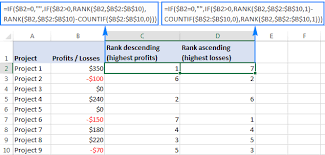 Rank Functions Excel Excel Rank Function And Other Ways To Calculate Rank