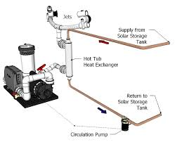 how to wire a hot tub diagram how image wiring diagram hot tub diagram hot auto wiring diagram schematic on how to wire a hot tub diagram