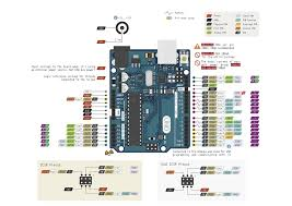 arduino uno pinout diagram Pinout Diagrams i'll make it available soon pin out diagram