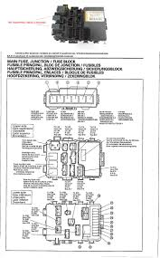 suzuki esteem fuse diagram explore wiring diagram on the net • 1999 suzuki baleno fuse box suzuki auto wiring diagram suzuki swift 2001 suzuki esteem fuse box diagram