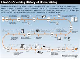 12 pin trailer socket wiring diagram images pin trailer plug wiring diagram 4 way switch 12 pin plug