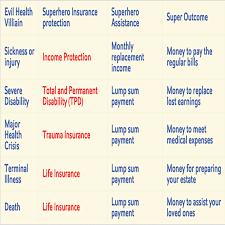 life insurance quote comparison home insurance quote comparison australia 44billionlater