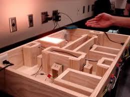 Smart Home Design Model