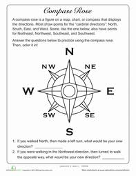 Small Picture What is a Compass Rose Compass rose Geography and Compass
