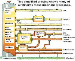 low sulfur deisel ultra low sulfur facts
