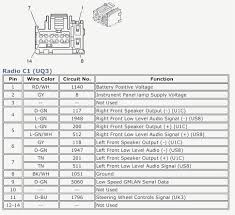 07 chevy cobalt stereo wiring diagram wire center \u2022 2010 Chevy Cobalt Fuse Diagram at 07 Chevy Cobalt Stereo Wiring Diagrams