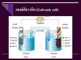 ดร. อุษารัตน์ รัตนคำนวณ ภาควิชาเคมี คณะวิทยาศาสตร์ มหาวิทยาลัยแม่โจ้ - ppt  ดาวน์โหลด