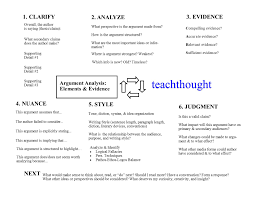 a step process for teaching argument analysis heick argument analysis revised