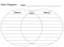 Free Venn Diagram Template With Lines Printable Venn Diagram With Lines Bogazicialuminyum Com