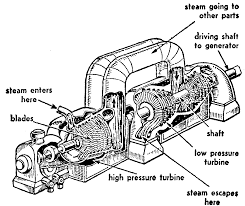 engine+steam+turbine power trim wiring schematic mercury outboard wiring diagram on cmc jack plate wiring harness