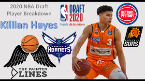 Killian Hayes NBA Draft Scouting Report ...
