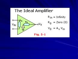 10 ideal op amp gain if open loop gain of ideal op amp what s the use any input will result in or saturation even non ideal op amps not useful