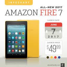 Amazon Fire 7 2017 Tech Specs Comparisons Reviews And