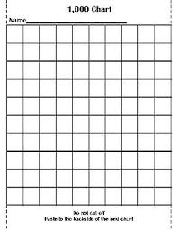 Blank chart Astrology Blank 1000 Chart Teachers Pay Teachers Blank 1000 Chart By Kikis Kubby Teachers Pay Teachers