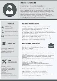Mesmerizing Modern Resume Templates 2016 With Examples Of Resumes