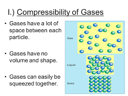 compressibility definition. i.) compressibility of gases have a lot space between each particle. definition