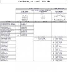 chrysler 200 radio wiring schematics ~ wiring diagram portal ~ \u2022 Dodge Factory Radio Wiring Diagram stereo wire diagram chrysler radio wiring diagrams gooddy throughout rh dealpronetwork com 2015 chrysler 200 radio