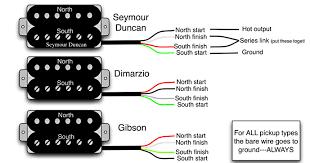 epiphone pickup wiring diagram epiphone image epiphone pickup wiring color code epiphone image on epiphone pickup wiring diagram