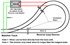 tech info products american hobby distributors a reversing loop is a section of track that allow the train to turn around and reverse directions reverse loop wiring and operation is much simpler