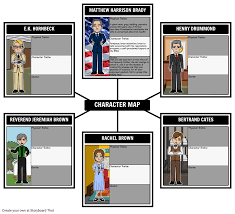 Character Map For Inherit The Wind Storyboard By Kristy