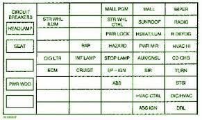 1997 pontiac grand prix 6 cyl fuse box diagram circuit wiring 1997 pontiac grand prix 6 cyl fuse box diagram