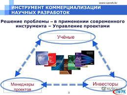 Презентация на тему logo Проектное управление как инструмент  8 Решение проблемы в применении современного инструмента Управление проектами