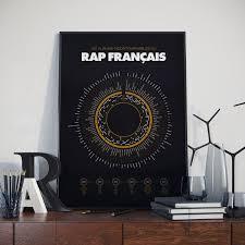 Affiche Rap Français Les Raffineurs